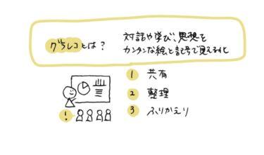 一番簡単なグラレコのやり方〜紙とペンと無料アプリでスマホでもできる!〜